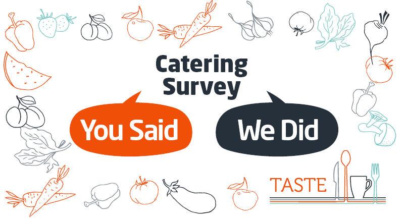 Carousel Web Banner - Catering Survey
